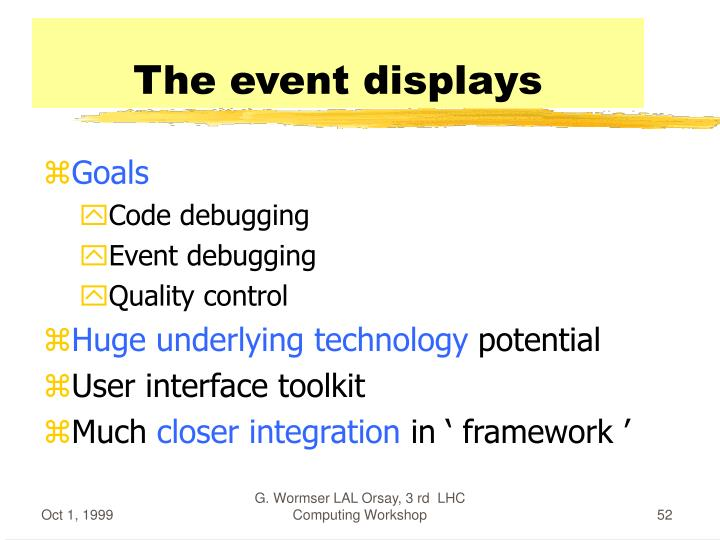 The event displays