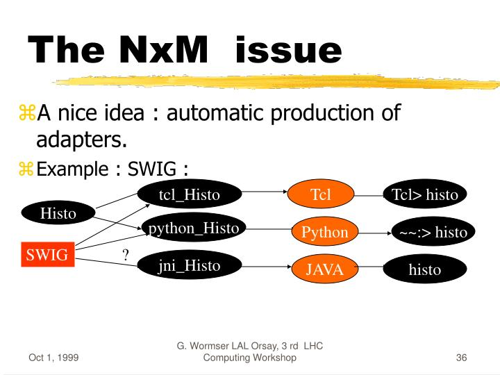 The NxM  issue