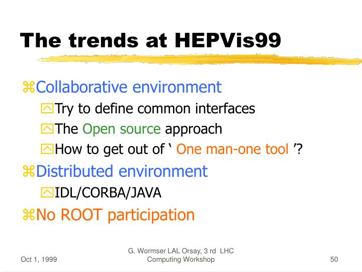 The trends at HEPVis99