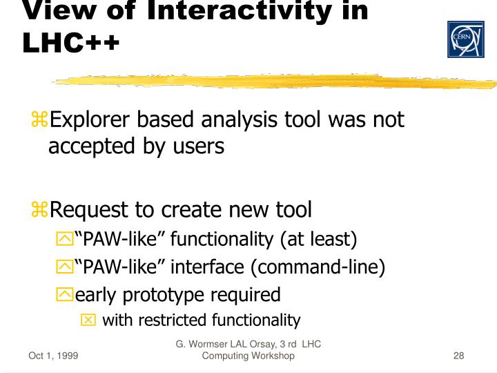 View of Interactivity in LHC++