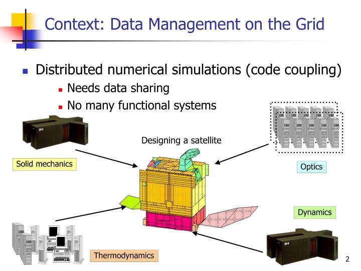 Context data management on the grid