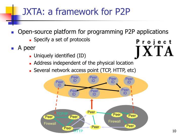 JXTA: a framework for P2P