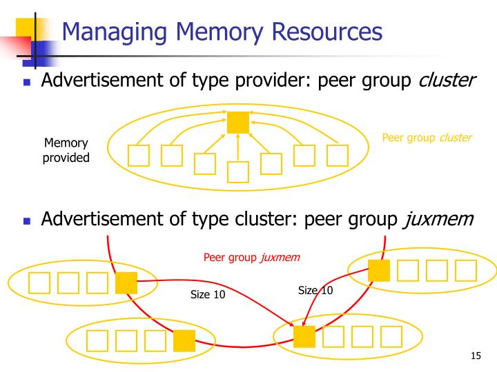 Managing Memory Resources