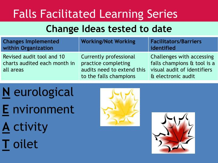 Change Ideas tested to date