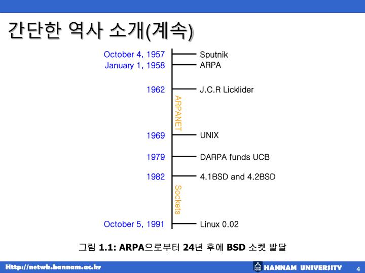 간단한 역사 소개
