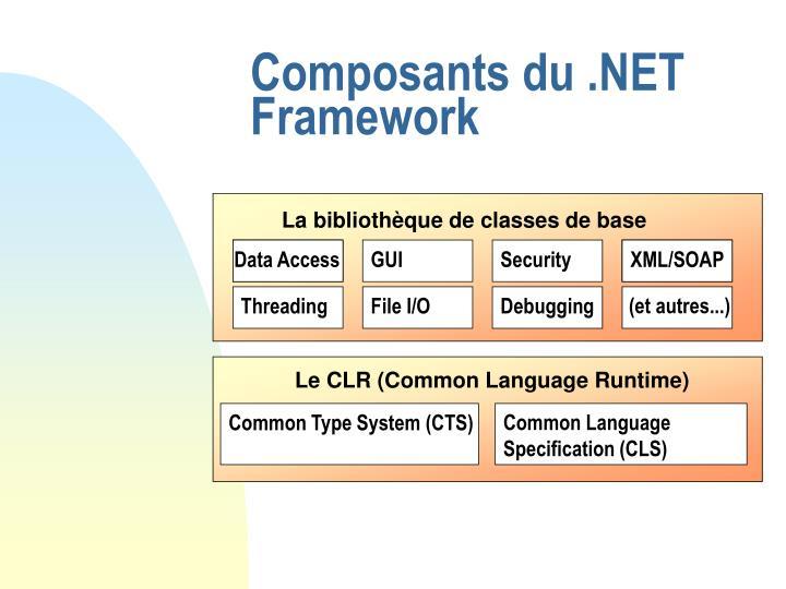Composants du .NET Framework