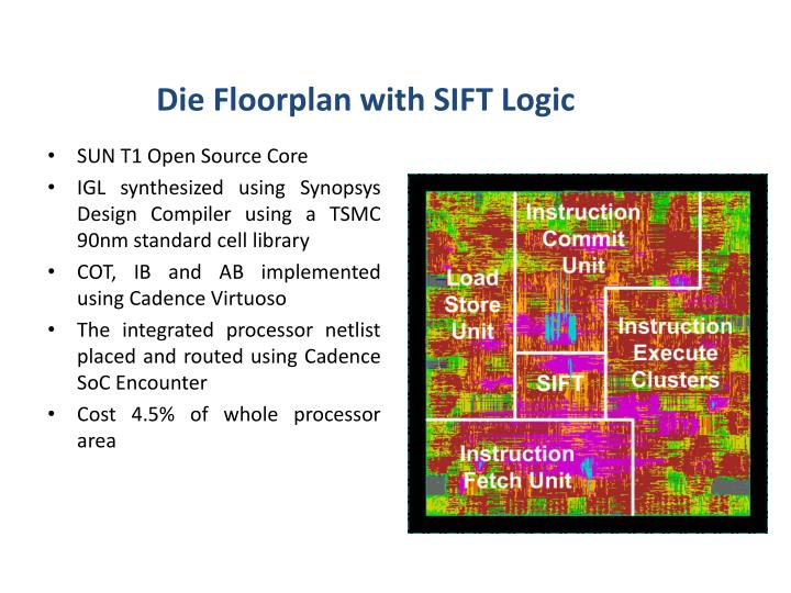 Die Floorplan with SIFT Logic