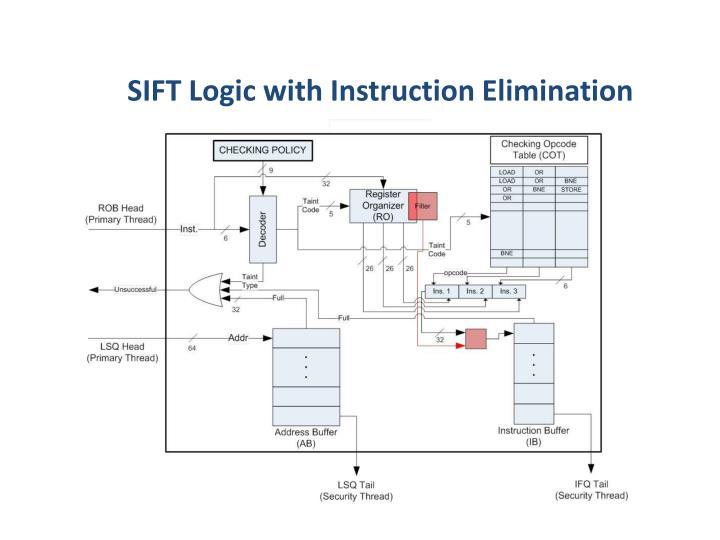 SIFT Logic with Instruction Elimination