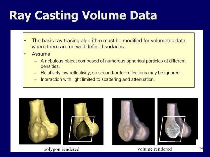 Ray Casting Volume Data