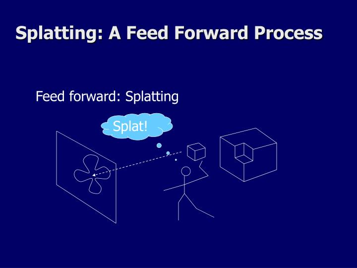 Splatting: A Feed Forward Process