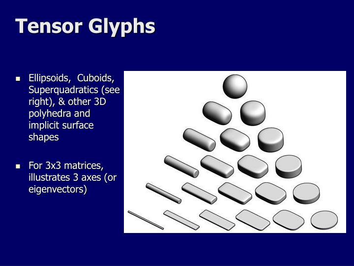 Tensor Glyphs