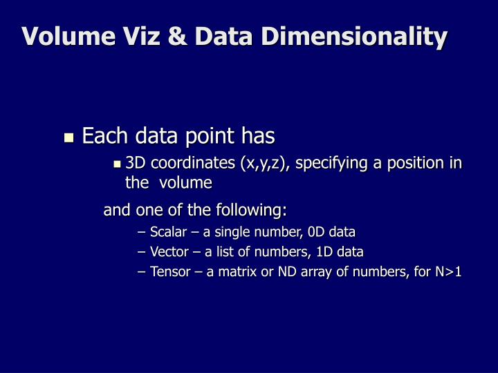 Volume Viz & Data Dimensionality