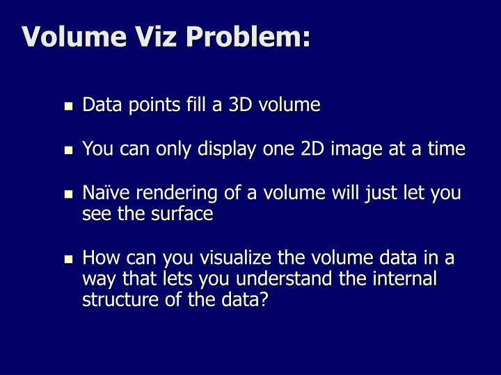 Volume Viz Problem: