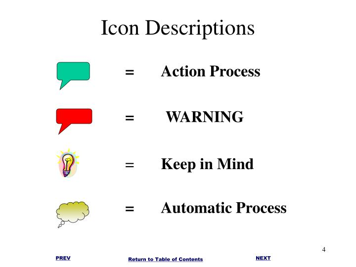 Icon Descriptions