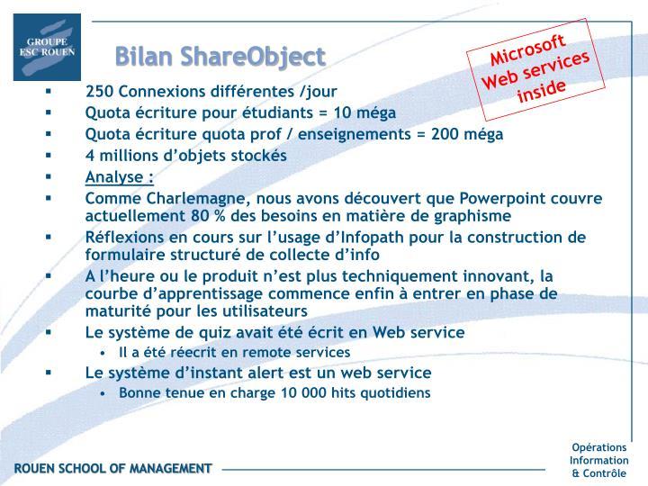 Bilan ShareObject