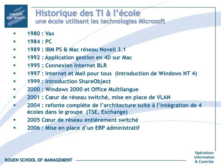 Historique des TI à l'école