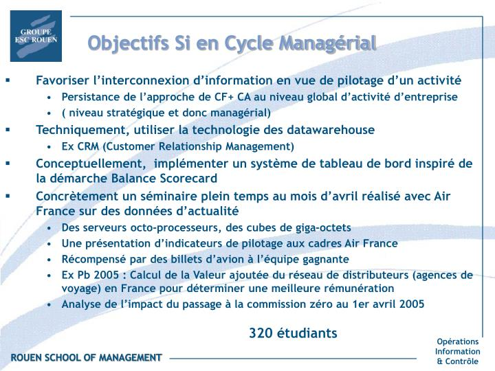 Objectifs Si en Cycle Managérial