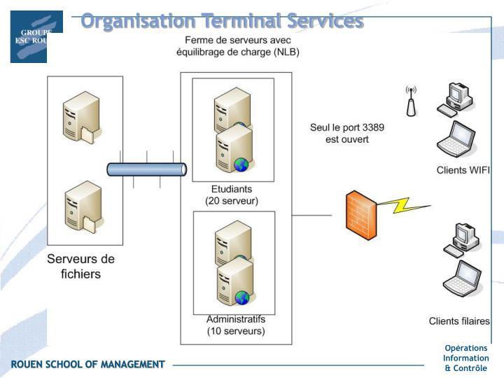Organisation Terminal Services