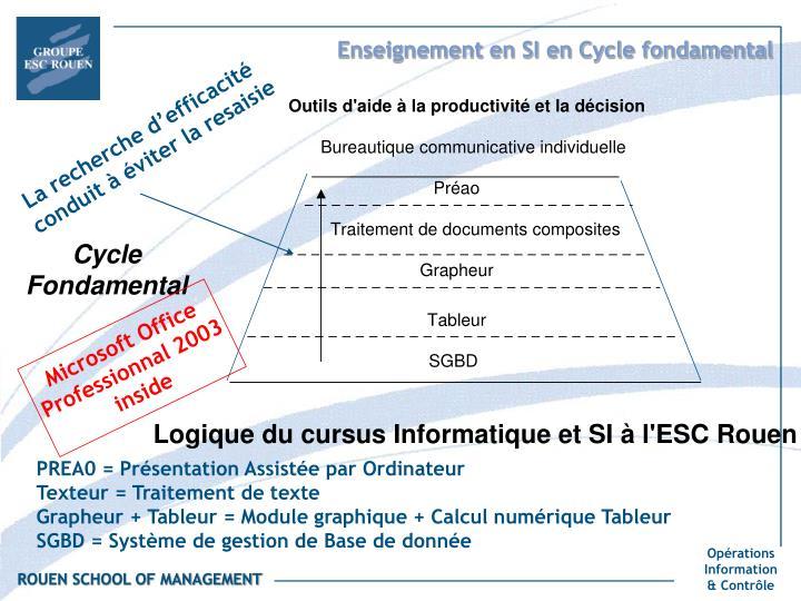 Enseignement en SI en Cycle fondamental