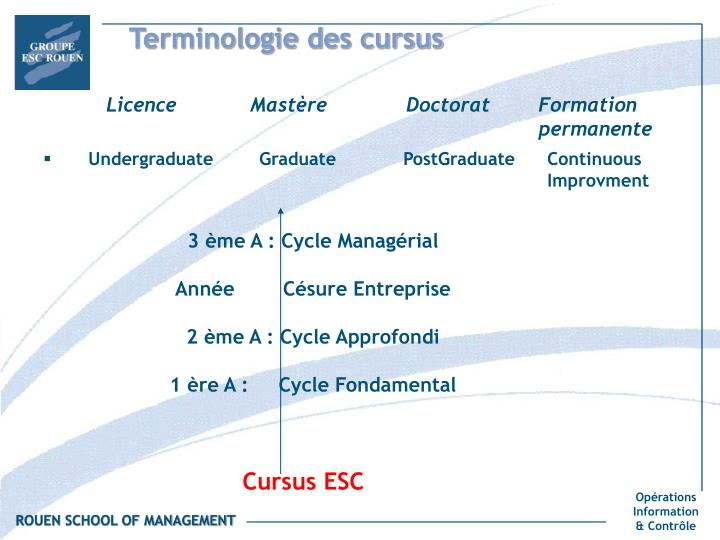Terminologie des cursus