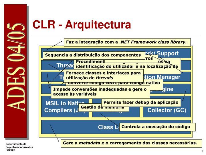 CLR - Arquitectura