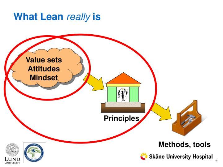 What Lean