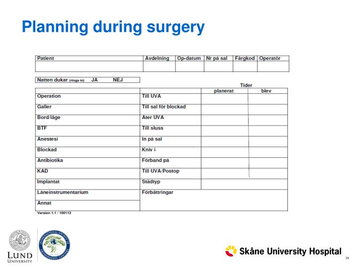 Planning during surgery