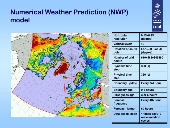 Numerical Weather Prediction (NWP) model