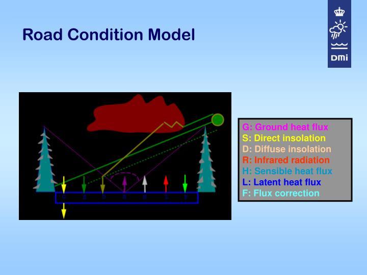 Road Condition Model