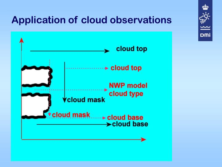 Application of cloud observations