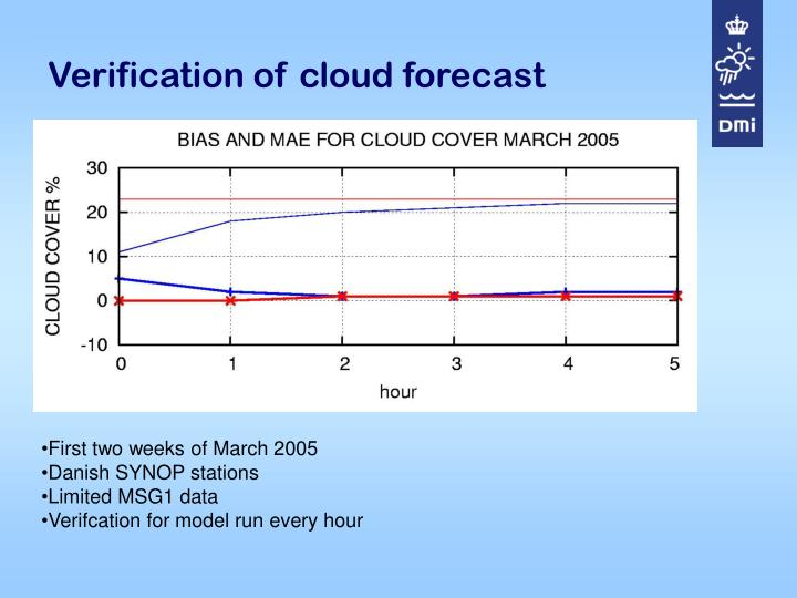 Verification of cloud forecast