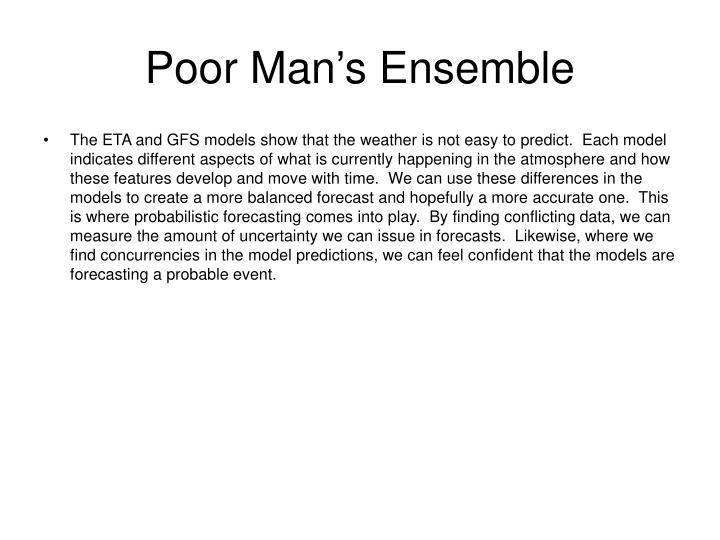 Poor Man's Ensemble