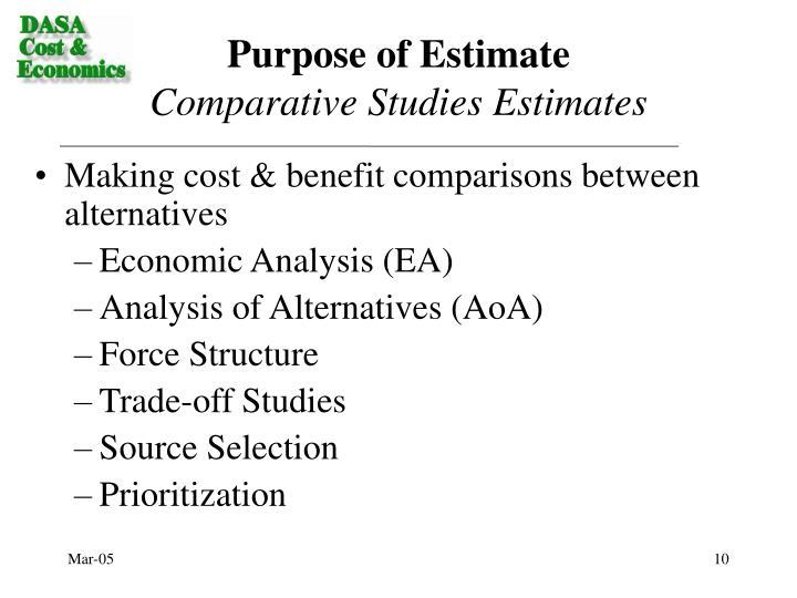 Purpose of Estimate