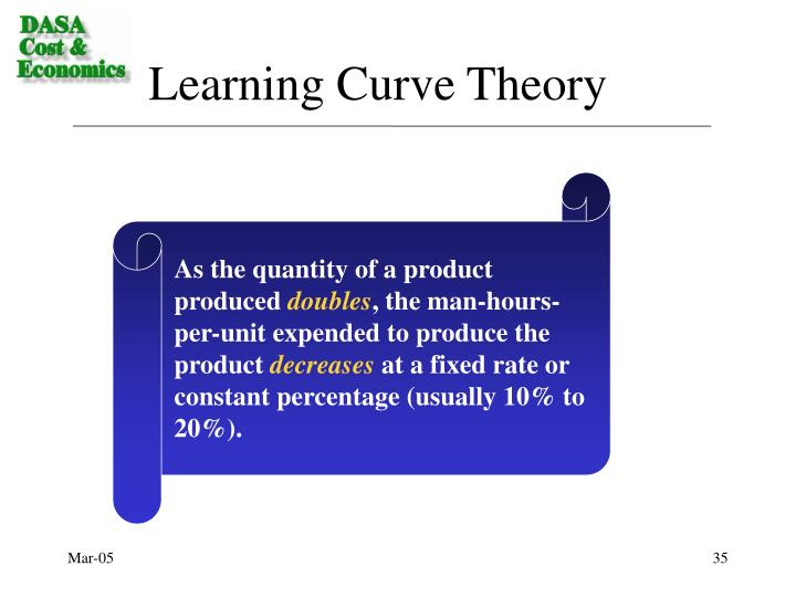 Learning Curve Theory