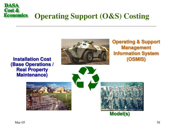 Operating Support (O&S) Costing