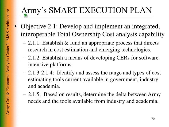 Army's SMART EXECUTION PLAN