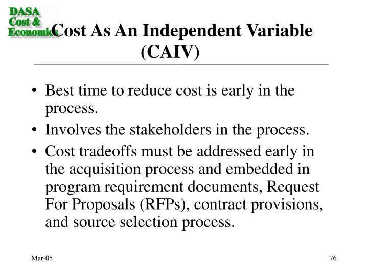 Cost As An Independent Variable