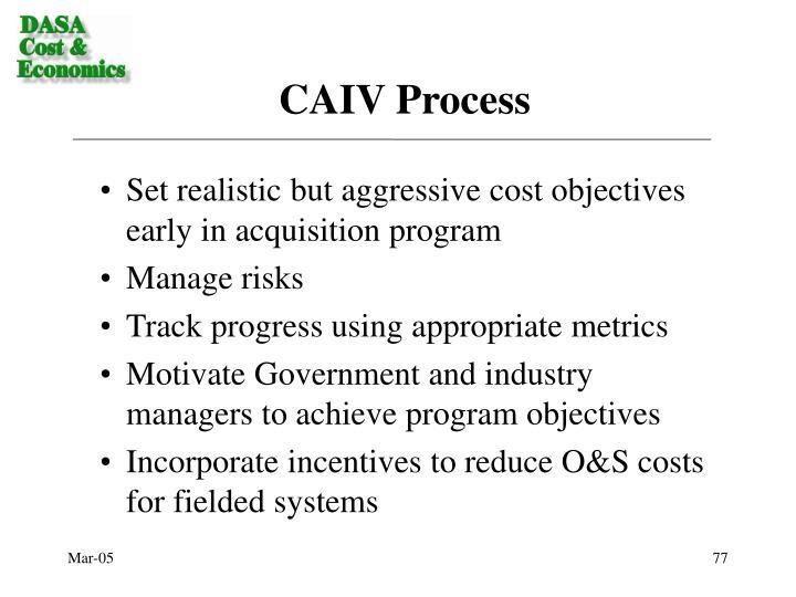 CAIV Process