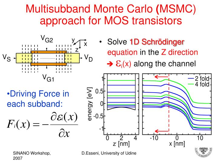 Multisubband monte carlo msmc approach for mos transistors