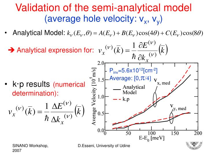 Validation of the semi-analytical model