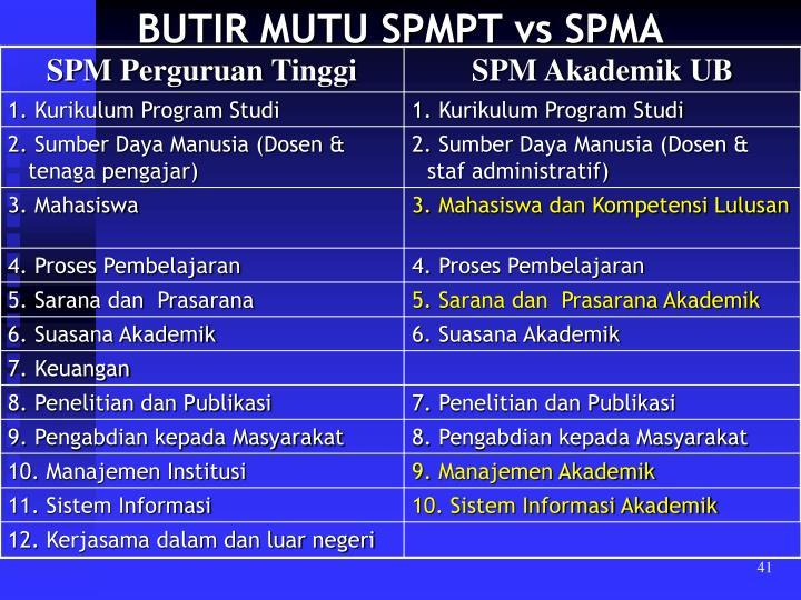 BUTIR MUTU SPMPT vs SPMA