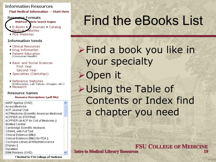 Find the eBooks List