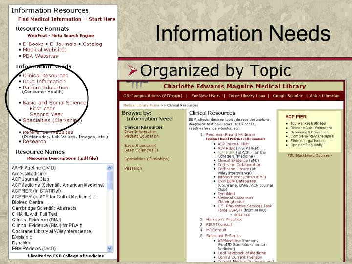 Information Needs