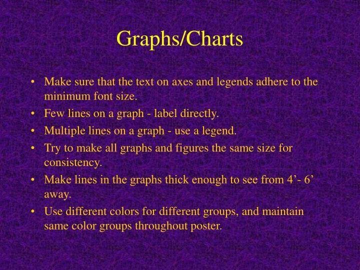 Graphs/Charts