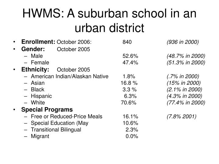 HWMS: A suburban school in an urban district