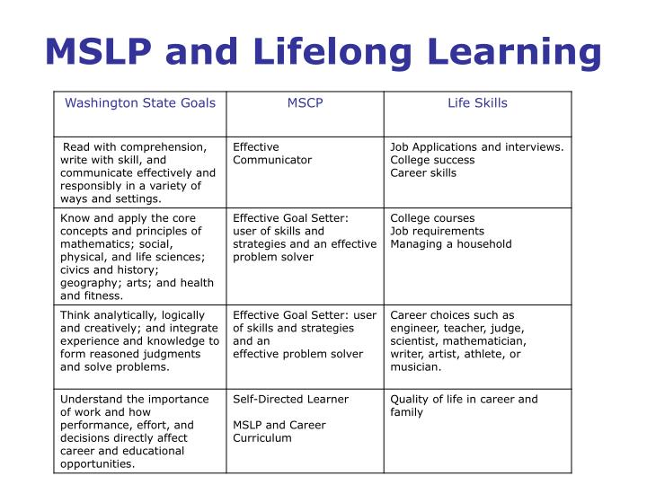 MSLP and Lifelong Learning