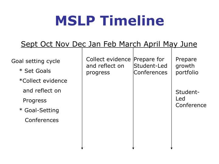 MSLP Timeline