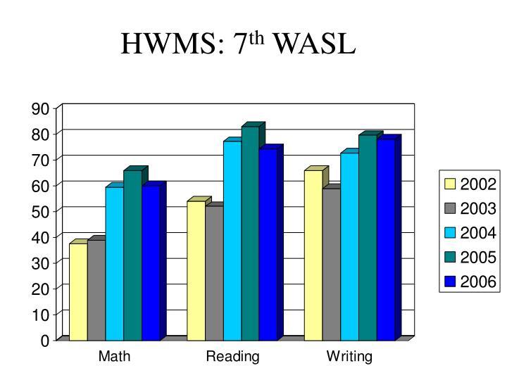 HWMS: 7