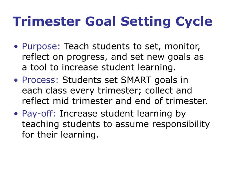 Trimester Goal Setting Cycle