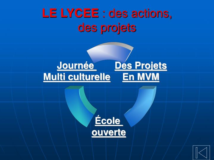 LE LYCEE